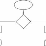Logigrams – Process
