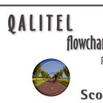 QALITEL flowchart – Pro Edition at the price of 49€