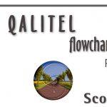 QALITEL flowchart – Pro Edition at the price of 49€